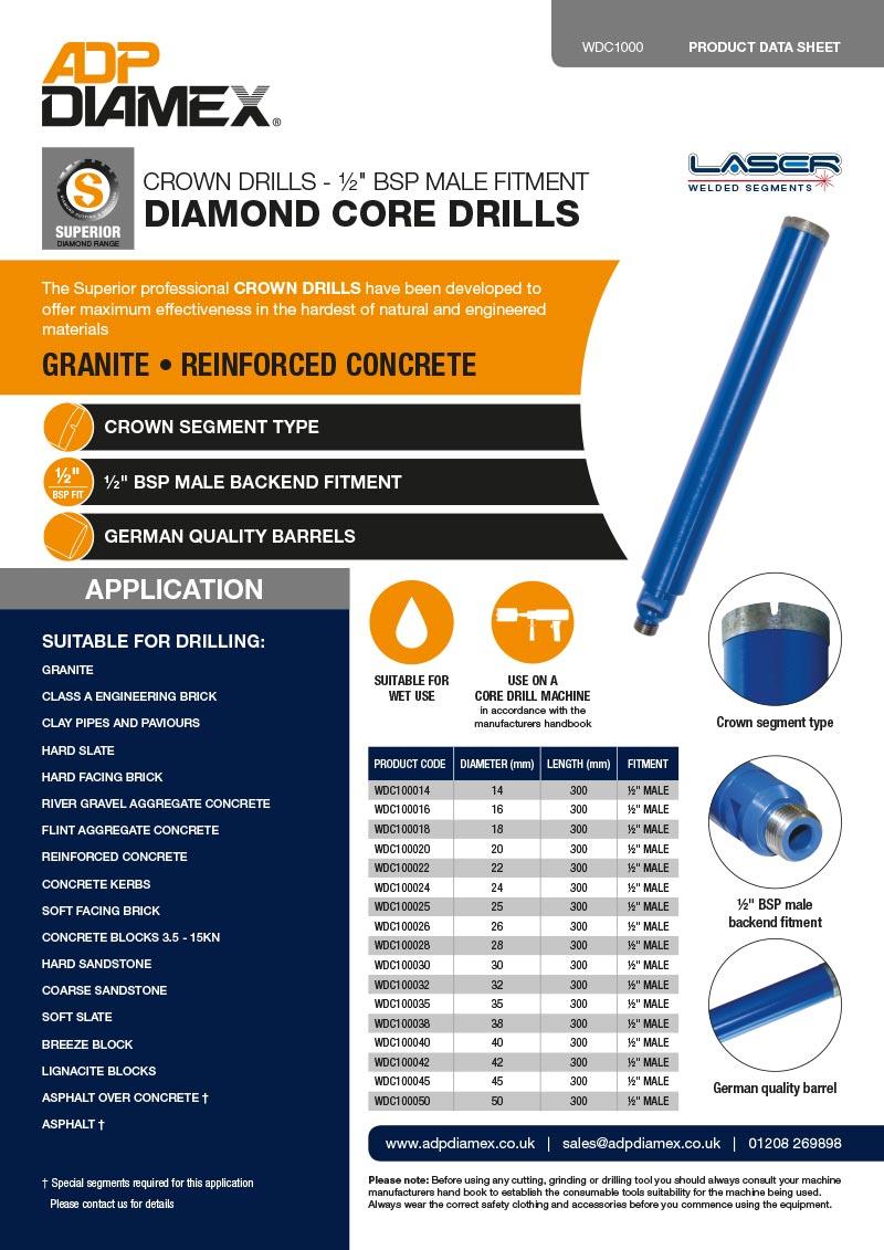 Crown Drill 1/2 BSP Male Fitment Data Sheet