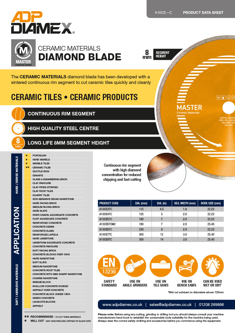 Ceramic Materials Data Sheet