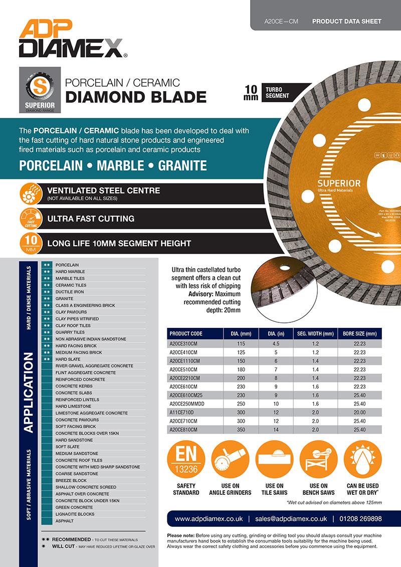 Ultra Hard Materials Data Sheet