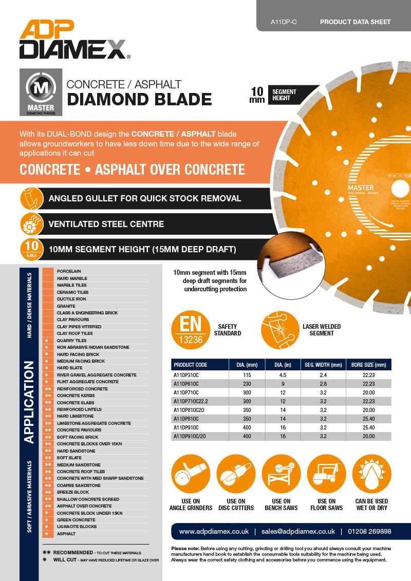 Concrete / Asphalt Data Sheet